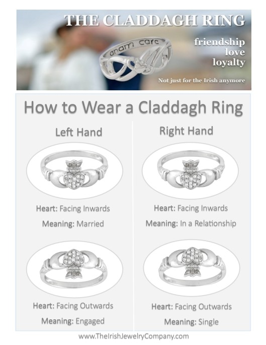 how to wear a claddagh
