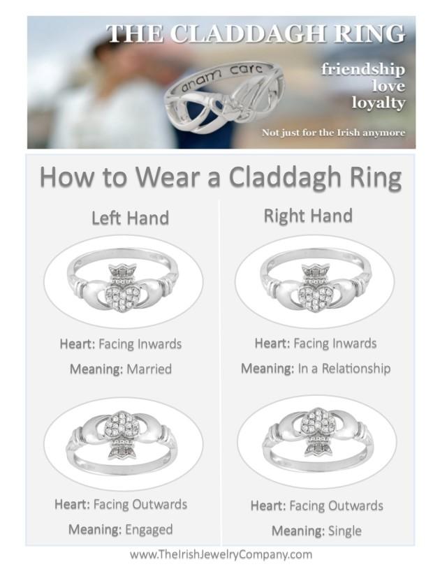 how to wear a claddagh